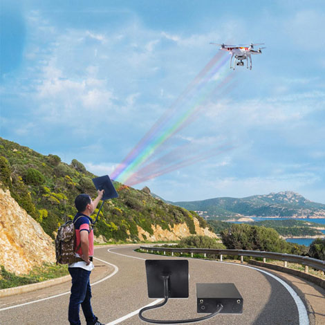brouilleur un drone